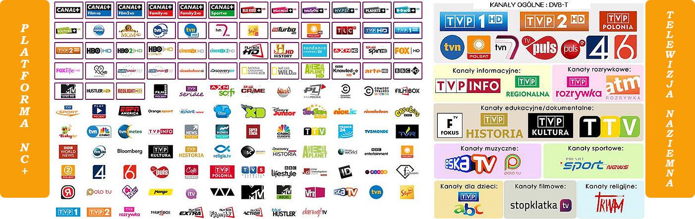 kanal-list